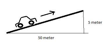 Lägesenergi formel